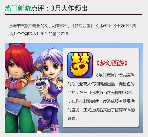 当乐网络游戏戏中心3月手游数据 网络游戏公布量回暖