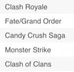 """游戏报告:""""吃鸡""""连续9个月在线用户下滑,手游榜单固化严重"""