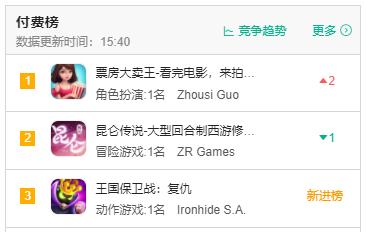 TapTap满分的塔防游戏!《王国保卫战:复仇》上线一天即登上iOS付费榜TOP3