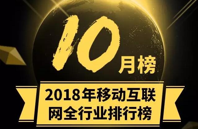 触底反弹:10月国内手游产品MAU排行榜