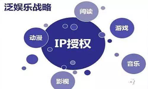 第十八届游戏项目交易会8月2日在上海举办,报名正式开始
